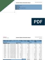 Customer Balances Revaluation Report