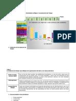 Análisis Comparativo de las Actividades de Mayor Concentración del Tiempo.docx
