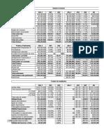 Ejercicio de clase Estados Financieros - copia