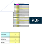 a3-protocolos-y-perfiles-mmg-y-contratistas