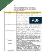 Actividad a realiza1 ANDY ANTONIO FIGUEROA.docx