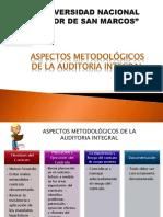 11.2.-Aspectos-Metodologicos-de-la-Auditoria-Integral.pdf