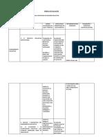 rubrica evaluacion e instrumento