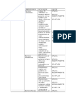VARIABLEinstrumento de recoleccion de datos saucedo mendieta