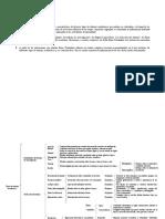 FundamentosAct2U1.docx