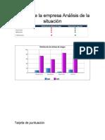 Informe de la empresa Análisis de la situación.docx