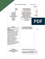 NORMA DE MONITOREO TORNO CNC EMCO 2020.xlsx