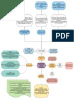 Tema 2 (Actividad 2) Juan Diego Maldonado C..pdf