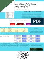 Inforgrafia compuertas lógicas digitales