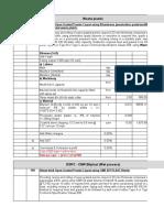Technology data's for PMGSY.xlsx
