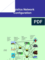 2. Logistics Network Configuration