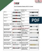 Comparison of HILTI and Fisher bolt