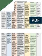 PhD -PLOs- Benchmarking 7 1 GG (00000002) 1