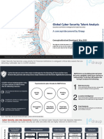 Global Cyber Security Talent Analysis - DRAUP