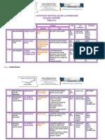 planificarea_activitatilor_educative_scolare_si_extrascolare_20192020