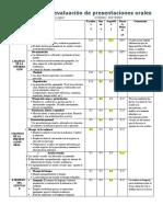 Rúbrica para la evaluación de presentaciones orales