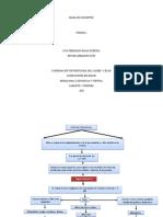 mapa de concepto