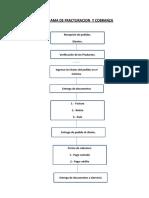 FLUJOGRAMA DE FRACTURACION  Y COBRANZA