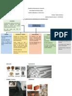Clasificacion de materiales de construccion