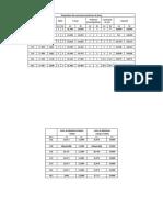 Evaluation des nouveaux barèmes de bacs 02-2016-2.pdf