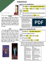 6e fiche audition n°1 - voix  2019-2020.pdf