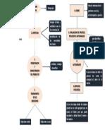 proceso de ventas (1)