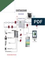 synoptique détection adressable.pdf