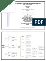 MEDIOS DE ADQUIRIR LA PROPIEDAD.pdf