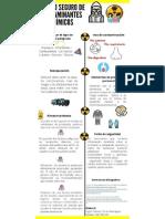 infografía contaminantes químicos