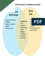 AP16006 - Tarea 6.pdf