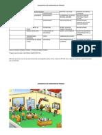 DIAGNOSTICO DE CONDICIONES DE TRABAJO ACTIVIDAD 2