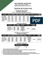 tarifario-plazo-fijo-01-06-2020.pdf