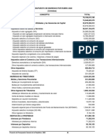 5.PresupuestoIngresosRubros 2020