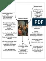 O Baroco e a filosofia