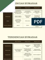 Tendencias humanas