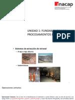 Unidad 1 - Fundamentos de procesamiento de minerales - 1063 (1).pptx