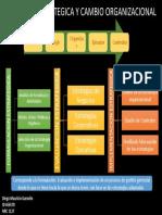 Actividad 1 Mapa Conceptual Gerencia Estratégica