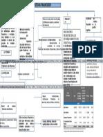 Mapa-Conceptual-El-Sistema-Financiero-Colombiano BARRETO-convertido.docx