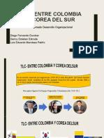 DIAPOSITIVAS SOBRE EL TRATATO DE LIBRE COMERCIO CON COREA DEL SUR