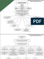 MAPA CONCEPTUAL TEMA.pdf