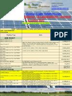 PV Solar and Energy Storage Systems B2C Endkundenpreise inkl.16% MwSt.