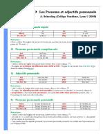Fiche_grammaticale_-_Les_Pronoms_et_Adjectifs_Personnels
