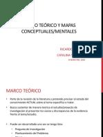 PPT MARCO TEÓRICO Y MAPAS CONCEPTUALES
