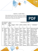 Matriz, psicologia de los grupos, paso 2 (1)