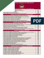Honorarios Profesionales Abogados nov-2019.pdf
