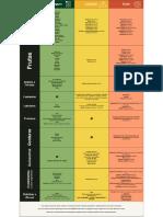 Tabela de Alimentos FODMAPs.xlsx