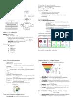 General-Biology-1-NOTES (1).pdf