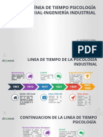 Linea de tiempo psicologia industrial  (2).pptx