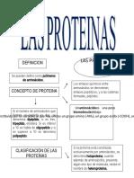 proteinas-Mapa