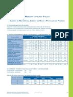Madeira Lamelada - Classes de Resistência e de Risco Mar_2013